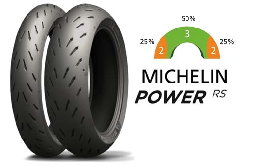 MICHELIN POWER RS Scatena il pilota che è in te!